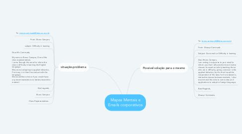 Mind Map: Mapas Mentais e Emails corporativos