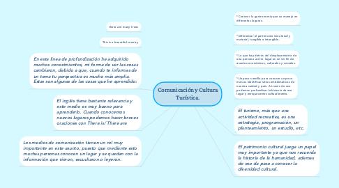 Mind Map: Comunicación y Cultura Turística.