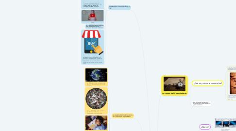 Mind Map: Sociedad de la Información y  Sociedad del Conocimiento