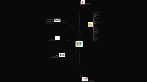 Mind Map: Norma GTC-24