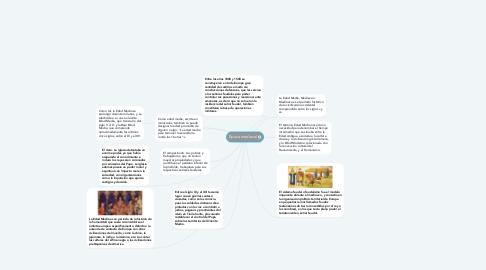 Mind Map: Época medieval
