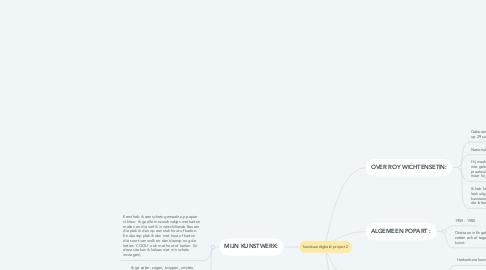 Mind Map: handvaardigheid project 2