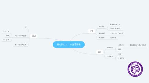 Mind Map: 都心部における交通密集