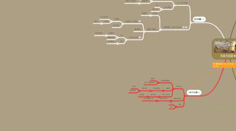 Mind Map: 約瑟的民眾
