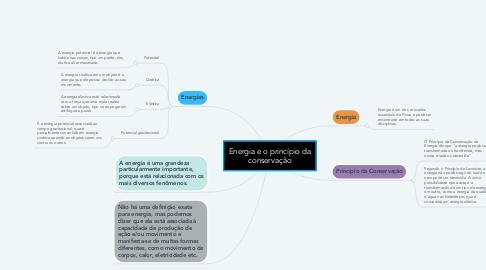 Mind Map: Energia e o princípio da conservação