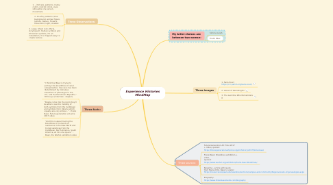 Mind Map: Experience Histories MindMap