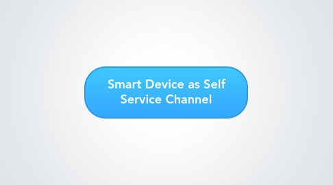 Mind Map: Smart Device as Self Service Channel