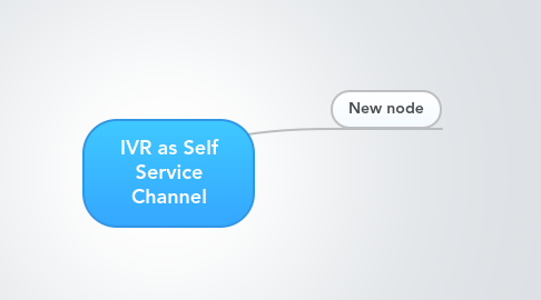 Mind Map: IVR as Self Service Channel