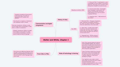 Mind Map: Walter and White, Chapter 1
