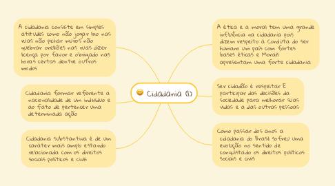 Mind Map: Cidadania (1)