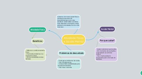 Mind Map: Atividade Física e Saúde Mental