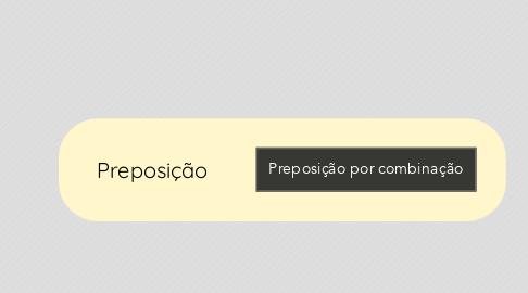 Mind Map: Preposição