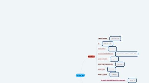 Mind Map: IMPUESTOS