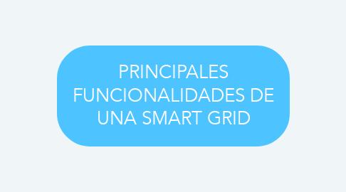 Mind Map: PRINCIPALES FUNCIONALIDADES DE UNA SMART GRID