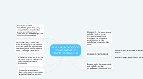 Mind Map: TRABALHO PEDAGÓGICO COLABORATIVO NO ENSINO FUNDAMENTAL