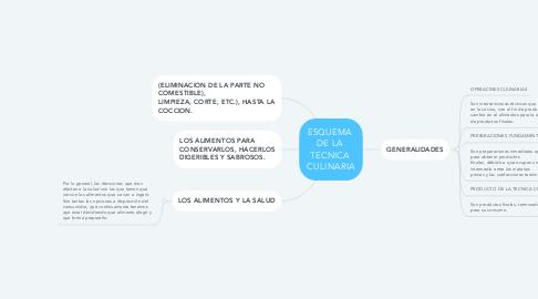 Mind Map: ESQUEMA  DE LA  TECNICA  CULINARIA