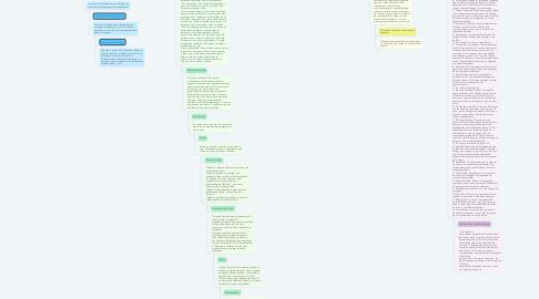 Mind Map: Derecho Penal I.