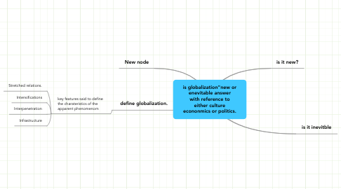 "Mind Map: is globalization""new or enevitable answer with reference to either culture econonmics or politics."