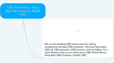 Mind Map: CBD Online Store | Shop Best CBD Products | ALEAF CBD