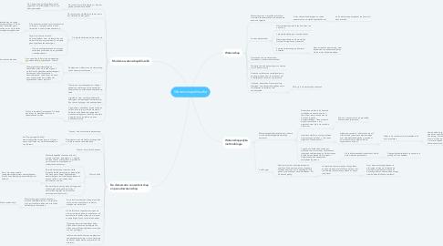 Mind Map: Wetenschapsfilosofie