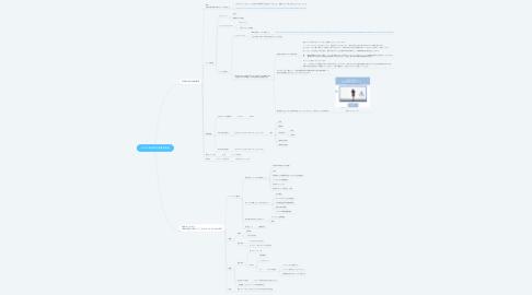Mind Map: 210401単発寄付者運営確認