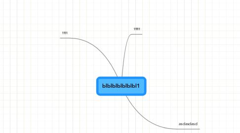 Mind Map: blblblblblblbl1