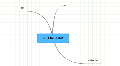 Mind Map: blblblblblblbl1