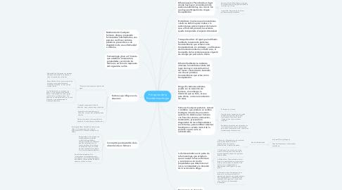 Mind Map: Principios de la Psicofarmacología