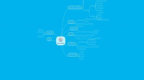 Mind Map: Formulador