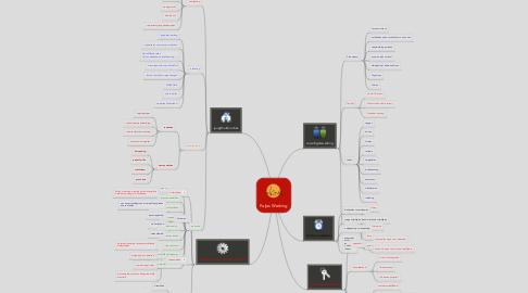 Mind Map: Paljas Werking