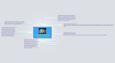 Mind Map: Japanese Mothers and Obentōs: