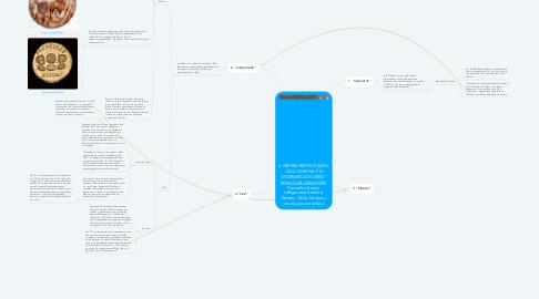 """Mind Map: A IMPERATRIZ FILÓSOFA: JÚLIA DOMNA E O """"MATRIARCADO SÍRIO""""  https://cutt.ly/bcLgaQz  Pannello interno, raffigurante Settimio Severo, Giulia Domna e una figura cancellata"""