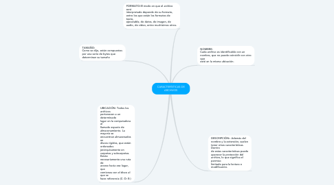 Mind Map: CARACTERÍSTICAS DE ARCHIVOS