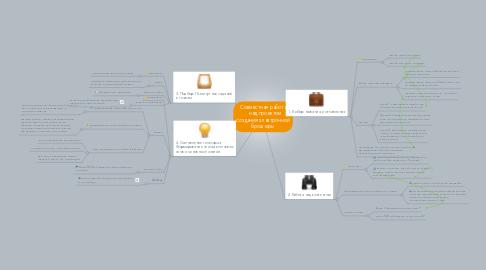 Mind Map: Совместная работа    над проектом создания электронной брошюры