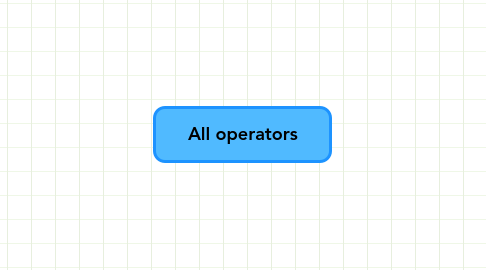 Mind Map: All operators