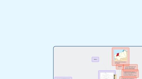 Mind Map: MULTICULTURALIDADE IDENTIDAD NACIONAL DE ECUADOR
