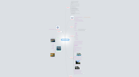 Mind Map: Copy of MY PROJECT