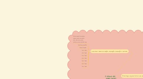 Mind Map: O dilema das   redes sociais