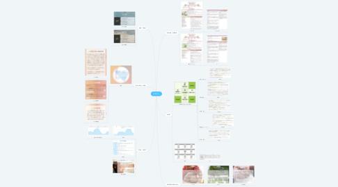 Mind Map: みゆさん