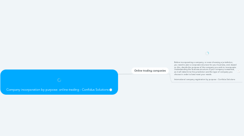Mind Map: Company incorporation by purpose: online-trading - Confidus Solutions