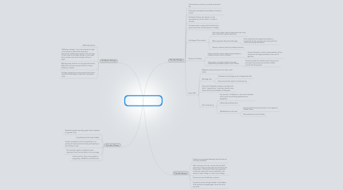 "Mind Map: Cable, M. (2009). Beyond the ""Pattern of Heaven"": Gender, kinship and the family in China."