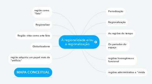 Mind Map: A regionalidade e/ou a regionalização