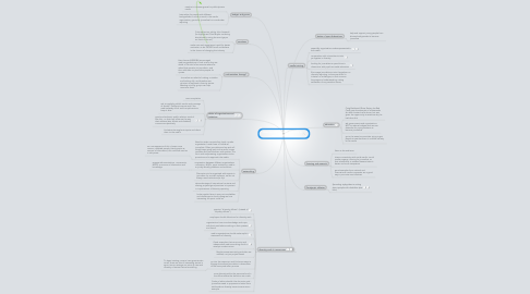 Mind Map: How can we improve diversity in