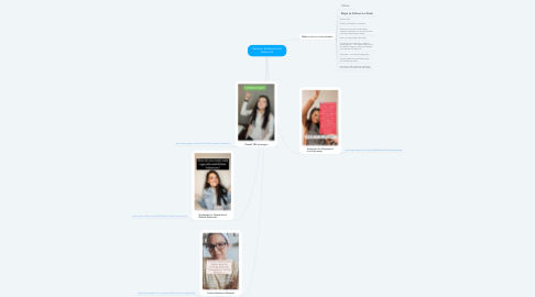 Mind Map: Behavior Strategies and Resources