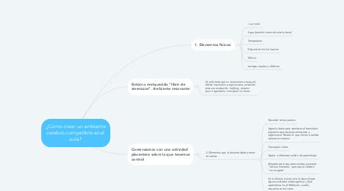 Mind Map: ¿Cómo crear un ambiente cerebro compatible en el aula?
