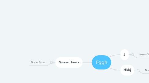 Mind Map: Fggh