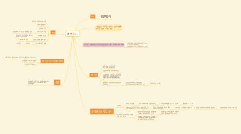 Mind Map: 😍규원가