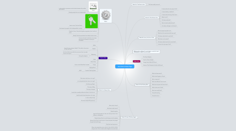 Mind Map: Jesus Series Vision Page