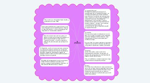 Mind Map: El Alquimista