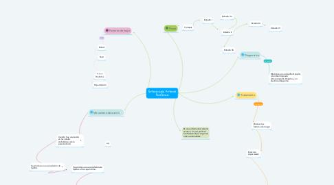 Mind Map: Enfermedad Arterial Periférica